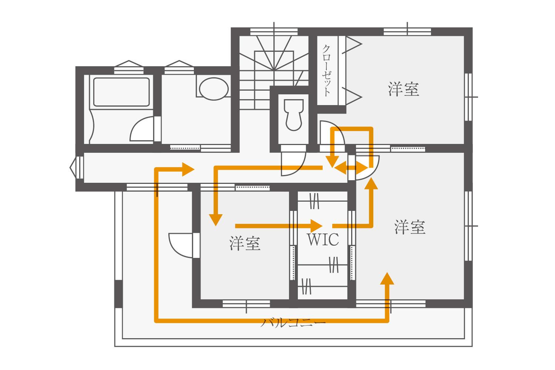 2階間取り/家事がしやすい回遊動線で、掃除も洗濯もとってもらくらく♪
